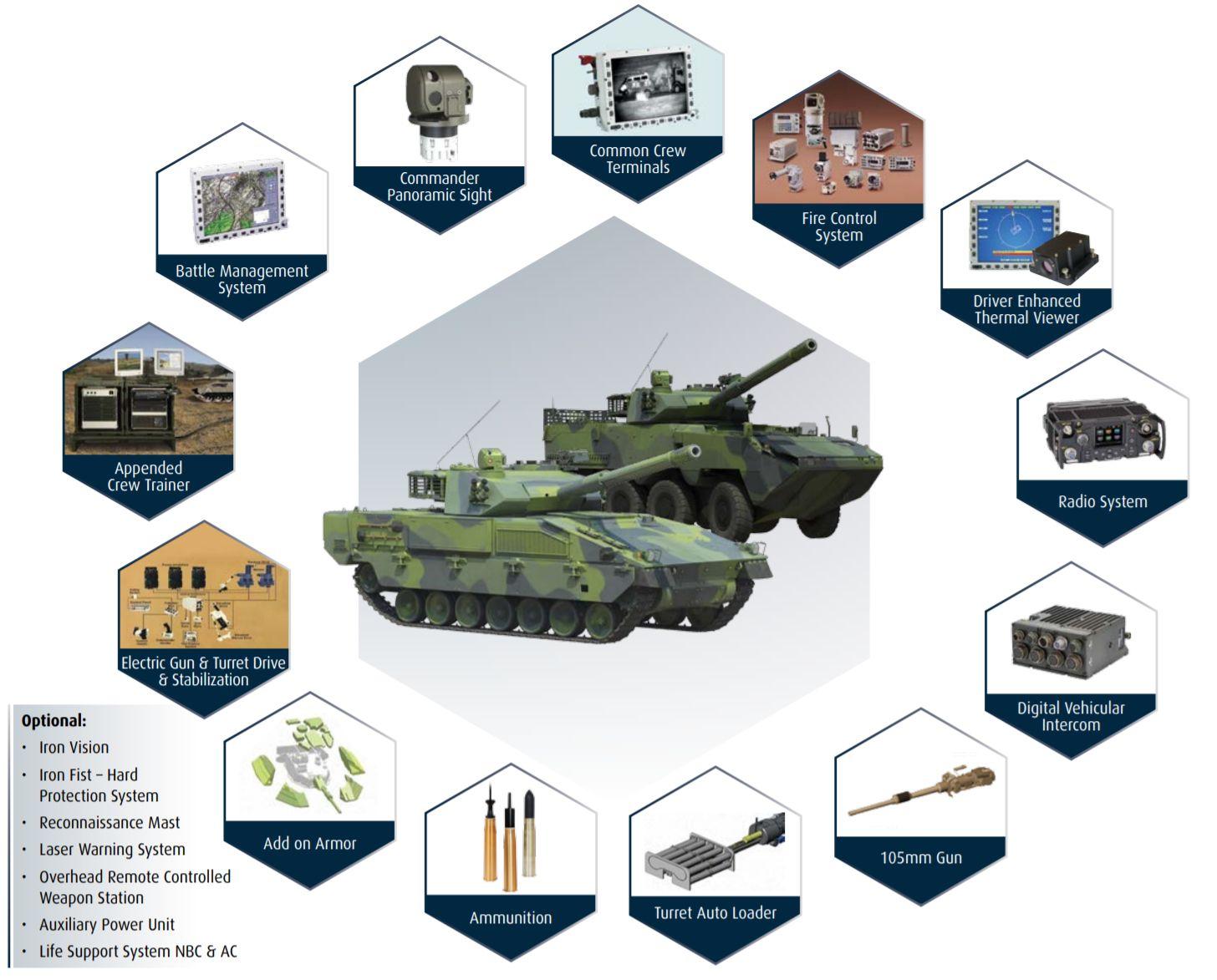 sabrah_tank_1b.jpg