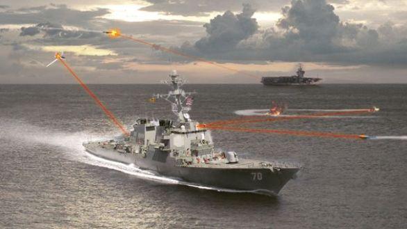 Koncept námořního boje za použití laseru
