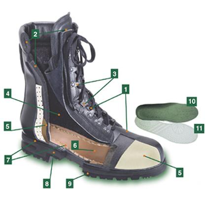 Řez botou