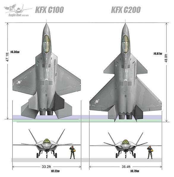 Foto: Designový návrh dvoumotorových strojů ADD KFX z roku 2012. / ADD