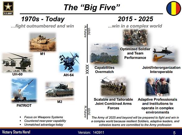 Foto: Vítězství v komplexním světě vyžaduje jiný přístup, jiné myšlení i jinou techniku. / Force 2025