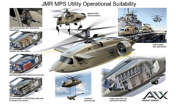 Vrtulník AVX