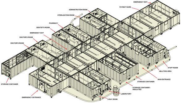 Foto: Model plně vybavené kontejnerové polní nemocnice. Uprostřed je volný prostor vytvořený pomocí FLATAPCK kontejnerů. Nemocnici lze také samozřejmě doplnit a rozšířit klasickými stany. / KARBOX