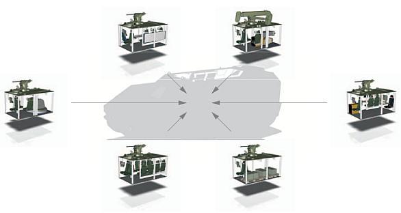 Moduly PMMC G5