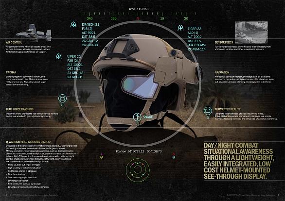 Foto: Možnosti systému Q-Warrior; větší foto / BAE Systems