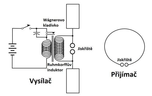 Hertzův experimentální přístroj dokazující existenci elektromagnetických vln.