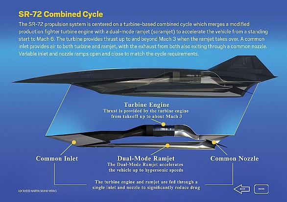 Foto: Schéma hybridního pohonu. Klikni pro větší obrázek. / Lockheed Martin