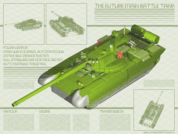 T-95 Černý orel